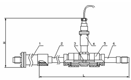 lwgy全系列液体涡轮流量计