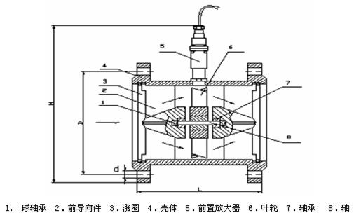 传感器结构及安装尺寸示意图